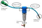 Wysokociśnieniowy liniowy zestaw zamgławiający - 20 dysz (4)
