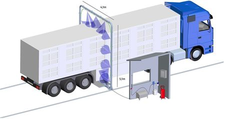 Bramka bioasekuracyjna IDA (1)